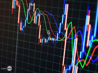 Technical Analysis in Crypto Trading | Guide