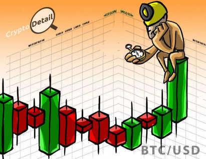 Bitcoin Trading Strategies | 5 General Methods You Need To Use