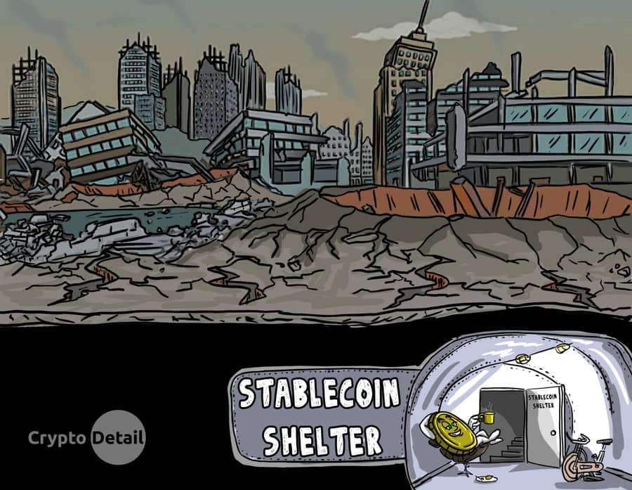 Stable Coins | USD Based Tether and Others Review