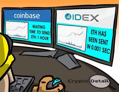 IDEX Review | Decentralized ETH Asset Exchange